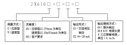 jx61g低频振动传感器